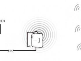 melogin.cn  MW150RM迷你无线wifi的安装教程