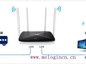 melogin.cn设置密码 如何当作交换机(无线AP)使用?