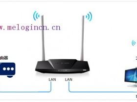 melogin.cn手机设置 如何当作交换机(无线AP)使用?