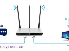 melogin.cn设置登 如何当作交换机(无线AP)使用?